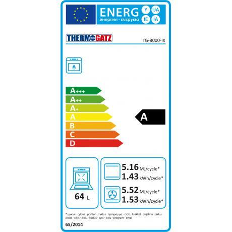 TG 8000 IX MULTIGAS DOUBLE-CAVITY ENERGY LABEL